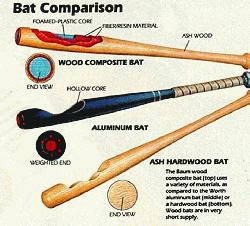 Bats - are durable unique wood composite structures