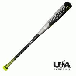 Omaha 518 (-10) 2 5/8 USA Baseball bat from Louisville Slugger is designed to help p