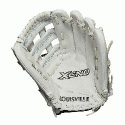 s glove Dual post web Memory foam wrist lining White and Aqua blue Female-specific patte