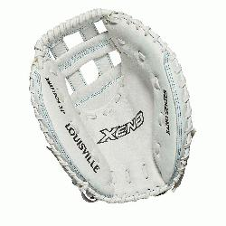 chers mitt Dual post web Memory foam wrist lining White and Aqua blue Female-specific pattern