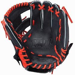 ition MVP Prime series lives up to Mizunos high standar
